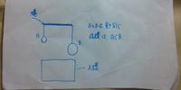 おもりの重さは同じで、体積が違うものを、棒から糸と重りつけてつるす。 体積の大きいおもりBを、水槽の中へ完全に入れると、棒の傾きは、水平?左上がり?右上がり? AB両方ともを水槽の中へ完全に入れると、棒の傾きは、水平?左上がり?右上がり?  答が解る方、教えて下さい。