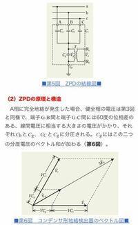 地絡方向継電器(ZPD)について教えてください! 完全地絡時の零相電圧は3810Vなのに下図の完全地絡時の零相電圧は19Vらしいのですがなぜですか? 逆に分圧比を変えれば3810V以上になる可能性もあるのですか?