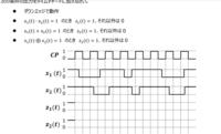 回路の問題で、このタイムチャートの描き方がわからないです どなたか教えてくれませんか?