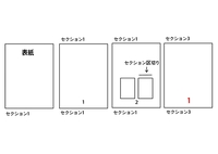 Wordのセクション区切りとページ番号についての質問です。 1、画像のように、3枚目に段組みを2段にした部分があり、セクション区切りがつきました。そうしたら、ページ番号が4枚目から1.2.3〜となってしまいまし...