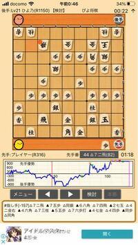 将棋初心者です ピヨ将棋で検討したら7五歩と取りなさいと出ました  銀を五段目にあげないようにと思って4八角としたのですがこれは歩をとってもいいのでしょうか?