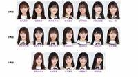 乃木坂工事中で選抜メンバーが発表されましたね〜自分でも選抜メンバーをセンター変更なし、人数変更なしで考えてみたのでよかったらご意見ください! 乃木坂46