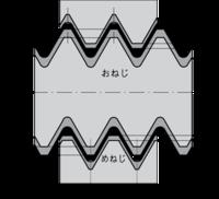 雄ねじと雌ねじの接触面積は、  締め付けて上方向に力が発生すると思うのですが、 下側は隙間が空くから摩擦力が発生しないのでしょうか?