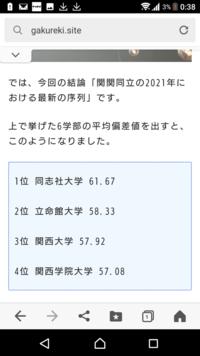 発表 関西 2021 学院 大学 合格