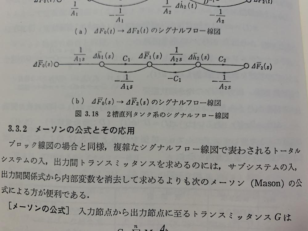 シグナルフロー線図の問題で、下の画像のように表される時、ΔF1(s)→ΔF0(s)を示せ、という問題の解き方が全く分かりません。 答え込みでどうやって解くのか教えていただきたいです。宜しくお願い...