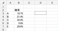 エクセルの関数について質問です。 D3にAからEを確率に応じて表示するにはどの関数を使えばよいのでしょうか?
