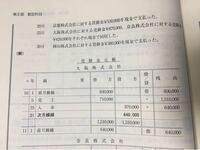 簿記の売掛金元帳に関する質問なのですが、以下の画像の問題で 25日に大阪株式会社から売掛金870,000を現金で回収した とありますが、何故売掛金元帳では貸方欄に870,000が記入されているのでしょうか? 現金が増えているイメージのなので借方に記入できそうですが、これは「売掛金」という「資産の減少」という捉え方をしたため貸方に記入されているのでしょうか?  分かる方よろしくお願いします。