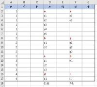 A列~G列の約35万行の表があります。 マクロでD列とF列の1行目のタイトル行を除く2行目からA列の連続した最下行の一つ下の行に1文字だけ入力された行を除いたデータの集計を出してください。D列・F列は途中...