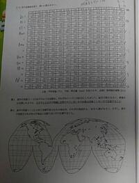 ケッペンの気候区分の判別についての問題です。この問題のように南半球か北半球かわからない場合はどのように判断したら良いのでしょうか? それとこの答えがわかれば教えてほしいです。
