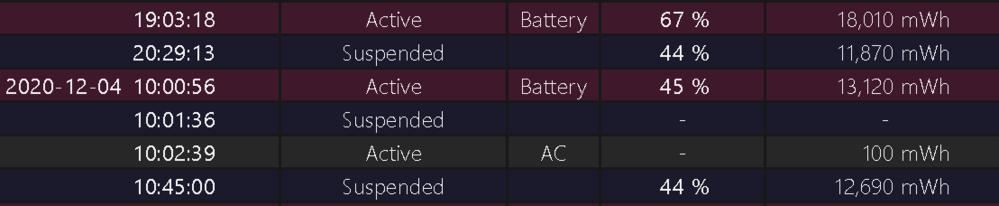 パソコン(vaio s11、購入後約2年)のバッテリーについてです。 最近前日に電池が一定量(50%など)残った状態でシャットダウンして翌朝起動すると、ログインした直後にバッテリー残量が非常に少...