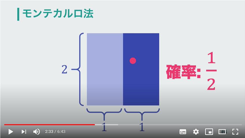 Powerpointで、以下の画像と同じ、タイトルの左横に線が入る、シンプルなデザインを使いたいと考えています。 Powerpoint2016のデザインの一覧にこのようなデザインは見当たりません...
