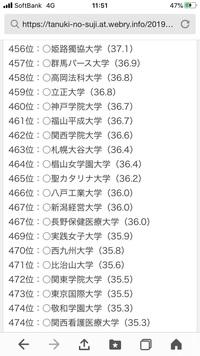 福岡県民です。 関西学院大学は福岡でいう西南学院大学レベルということですが、 関西私大の中での序列は、 立命館大学>関西大学>近畿大学>関西学院大学    という理解で宜しいでしょうか?     関学は推薦が多い学校と噂です。