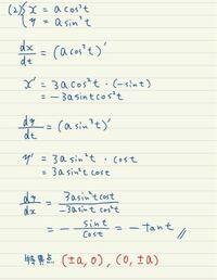 特異点の求め方がわかりません。 以下はdy/dxと特異点を求める問題です。 dy/dxは微分し求められるのですが、特異点の求め方がわかりません。 なぜ(±a, 0), (0, ±a)となるのでしょうか?