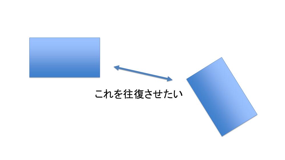 PowerPoint 画像を回転させながら往復させる パワポで、挿入した画像をある座標1(x1、y1)から別のある座標2(x2、y2)まで往復させるにはどうすればいいでしょうか? さらに、例えば...