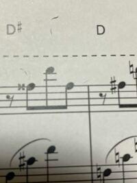 ピアノ楽譜のこの最初のソの前についてる記号の意味ってなんですか?