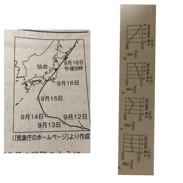 見づらくて申し訳ないです。 左の写真の台風18号は、9月16日午後2時頃に仙台に最も近づいた。9月16日の正午から午後4時までの仙台における1時間ごとの気圧の変化を表したグラフとして、最も適当な...