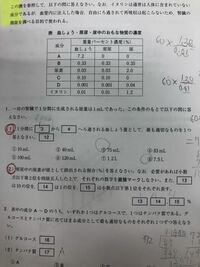 尿の濃縮率の計算です。 (2)がわかりません。 (1)の答えは6の120ml(=原尿)です。  120×0.0003=0.036g まではわかるのですが、そこからわからなくなりました。