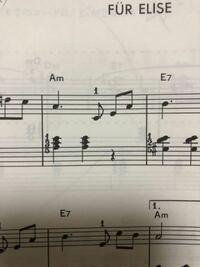 ピアノの弾き方 エリーゼのためにの楽譜の1部なのですが、この部分はどう弾いたら良いのでしょうか?指が被ってしまうのですが....  よろしくお願いいたします。