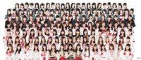 2021年の「第72回 NHK紅白歌合戦」について予想。  「AKB48」が返り咲きで、2年ぶり13回目の出場。 「モーニング娘。」が返り咲きで、14年ぶり11回目の出場。  坂道グループは、「乃木坂46」だけが出場。  「櫻坂46」、「日向坂46」は落選。  だと思います。  皆さんは、どう思いますか?  分かる方は、お願いします。