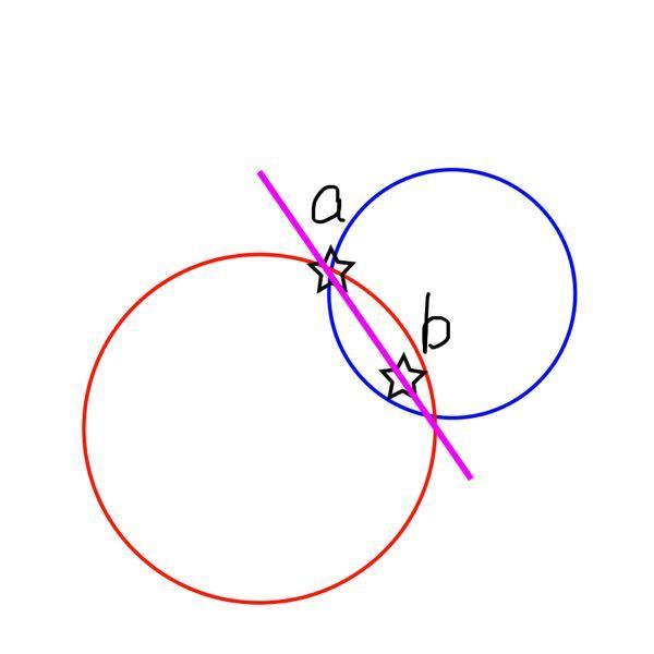 このような図があって 震源地を求める時(選択問題) ピンクの線上の点を選ぶというところまでは理解できるんですが、なぜaの場所を除外するのか分かりません。 教えていただきたいです。