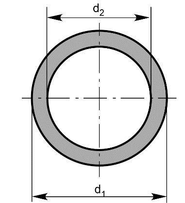 教えてください。 図のような外径d1、内径d2の中空円断面の断面2次モーメントを指示に従って導出せよ。 (1) 直径d1の円形断面の断面二次モーメントI1を求めよ。 (2) 直径...