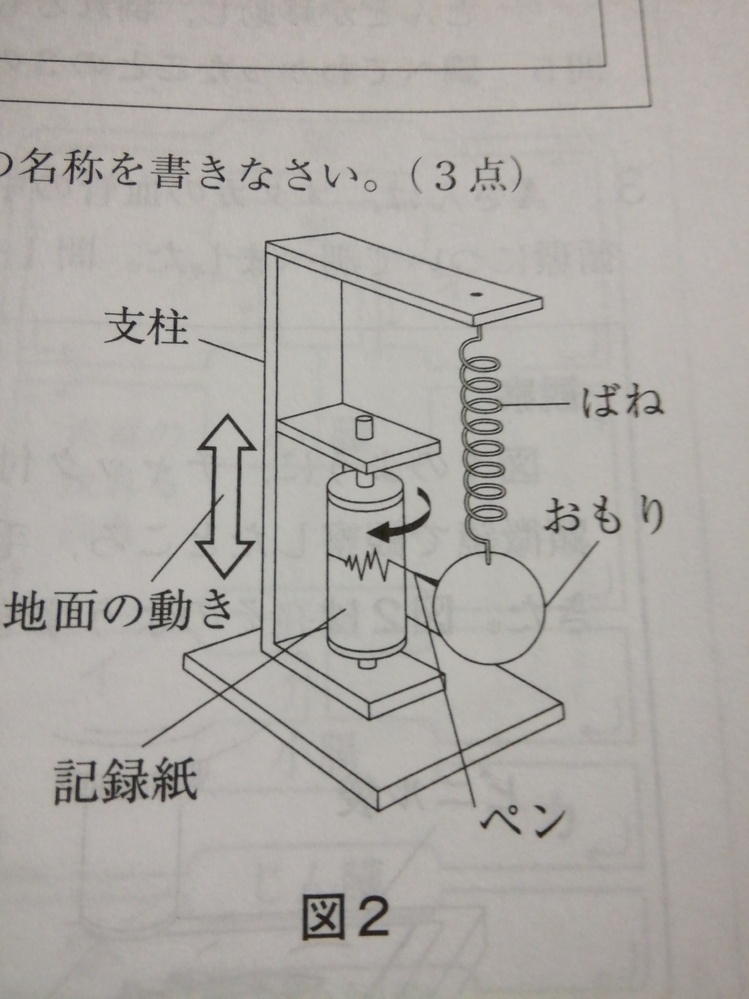 理科の地震計って明らかにバネ付きの重りのほうが動きそうなのに重りは動かす記録紙が動くのですか?
