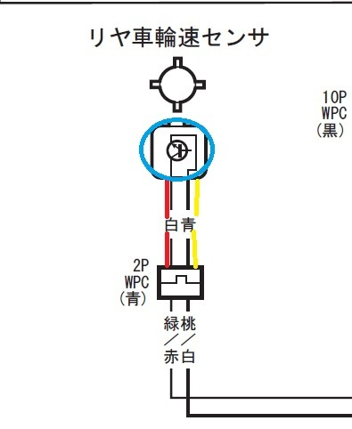 CB1100SC65 2010年式のスピードメータ 車速センサー なのですが、 3つの質問あります ①この図の白(赤色)にはどんなのが流れるのでしょうか?-とか?+とか? ②同じくこの図の青(黄...