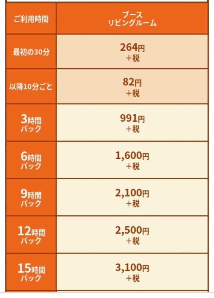 快活CLUBの料金について 快活CLUBは週末・土日祝日はパック料金プラス100円と表記があります。 例えばこの画像を例に1時間だけ居た場合、264円(初めの30分)+82円+82円+82円...