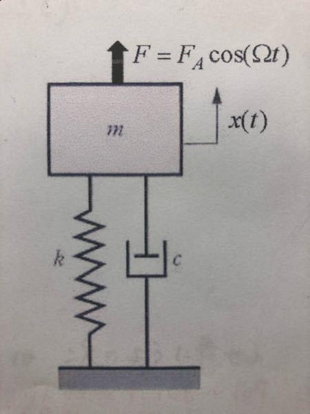 振動力学についての質問です。 図に示す系の運動方程式から、固有振動数を求めるにはどうすればいいのでしょうか? また、固有角振動数と固有振動数の違いと求め方がいまいち理解できていません。こちらも解...