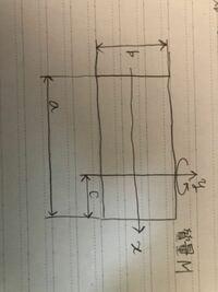 この長方形のy軸まわりの慣性モーメントを2重積分を使って求めたいのですがわかる人いますか?