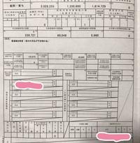 1か月前に会社でもらった源泉徴収票を見たらひとり親の欄に印がなく控除されていなかったので(所得控除の額の合計額が1264729円でした)修正依頼を したところ、 所得控除の額の合計額が画像のとおり変更になっていました。  こちらの画像の内容で住民税や所得税が非課税になるかどうかが知りたいです。  詳しい方教えてください。  よろしくお願いします。