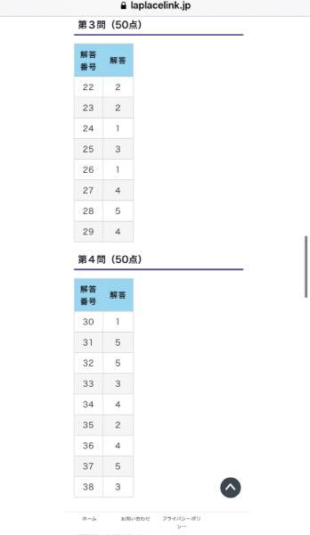 共通テスト国語の解答速報 これ本当ですか?ほとんど合ってなくてやばいです。 古典と漢文です