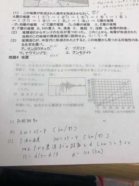 1番最後にあるように、どうすれば15=d/4-d/8という式をたてることができるのですか? 理解できないです…どなたか説明よろしくお願いします。