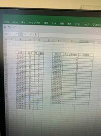 Excelで日付4/1(セルH6)が何種類あるか計算する式はどのように入力したらいいですか? 答えは4なんですが。 順次4/2以降も同じ様に計算したいです。