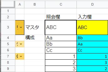"""Google スプレッドシートでsortがうまく機能しない。 シート内の特定範囲(D4~D63)に入力された内容を昇順で並び変えるスクリプトを作っております。 Google Apps Scriptにて > SpreadsheetApp.getActiveSpreadsheet().getRange(""""D4:D63"""").sort(1) 上記のように記述して実行を行うと、 Exception: Cell reference out of range とエラーが出て失敗します。 範囲指定が悪いのかと思い SpreadsheetApp.getActiveSpreadsheet(). getSheetByName(""""対象シート""""). getRange(""""D4:D63"""").sort(1) とシート名から指定しても同様のエラーがでてしまいます getRange(4,4,60)と記述してみましたが駄目でした。 記述が悪いのかシートの作り方が悪いのか御教授お願いできないでしょうか? 操作対象のシートは添付画像のようになっていて水色の部分の入力内容を並び替えようとしています。 また、とりあえず水色の内容が一定の法則で並ぶようになればいいのですが sort以外の方法はありますでしょうか"""