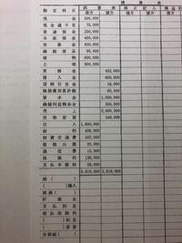 簿記3級精算表の問題です。 現金過不足について、決算日現在、¥70,000は支払手数料の記帳漏れと判明したが、残額は原因が分からなかったので、雑益または雑損へ振り替える。