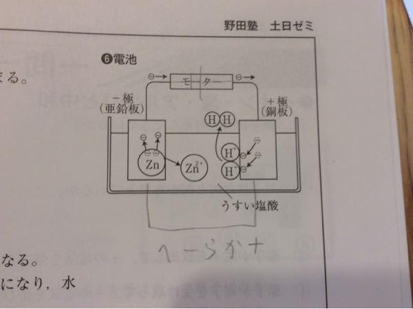 電子の向きってなんで化学電池の時はプラスからマイナスになるんですか?