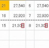 エクセル2007 にお詳しい方へお伺いをいたします。 ・ 「21,308」を四捨五入にして「21,310」にしたいのです。 ・ どのような操作をしたらよいのでしょうか。 やさしく教えていただければ幸いでございます。