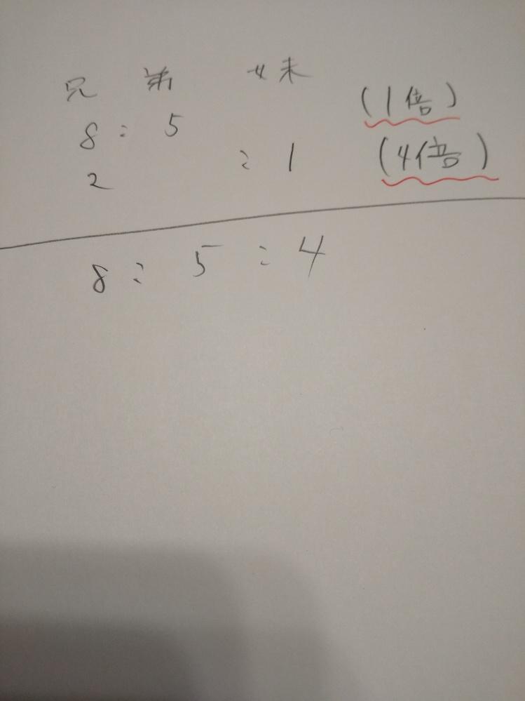 下の画像の1倍4倍の意味がわかりません。どういうことですか?この○倍はどのように求めるのですか?
