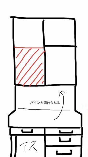 ※絵で説明あり こんばんは。高三女子です。模様替えをしようと考えています。下の絵は私の勉強机です。わかりにくくて申し訳ないです。 上の棚?の空間が無駄になっている気がします。赤で染めているところが教科書の高さなのですが、その上はただの空間でもったいない気がします。右の空間も、教科書類をただ横に詰め込んでいるだけで見栄えが悪いです。 今年で高校卒業なので、教科書もほとんど捨てますが、いい活用...