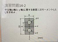 材料力学の問題で断面二次モーメントIzとIyを求める問題を解いて欲しいです。 全体から円の部分を引くっていうのはわかるんですが、式があやふやです。 お願いします