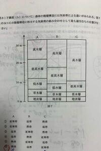 生物基礎の階層構造の入試問題です。 答えが6番になる理由を教えてください