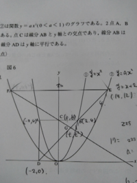 高校入試問題数学!この問題解ける人! 簡単な解説でもかまいませんのでどなたか助けて!  条件、①はy=x*2②はy=ax*2  A(-2.4) 問題、GB:BE=1:4となるときのaの値 お願いします!!!