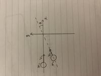 工業力学、問題です。 図のように質量m1、速度v1で直線運動する質点に角度θ<π/2をなす方向から質量m2、速度v2で別の質点が衝突し一体となったとする。衝突後の速度Vを求めよ。また、衝突によって失われる運動エネルギーを求めよ。 どなたか、解答をお願いします。