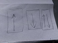 彫刻刀や彫金用のタガネを砥石で研ぐとき、前にまっすぐ研ぐか、手前に引いて研ぐか、前と手前に動かして研ぐかどれがいいのですか? 刃の部分が丸くなってしまうのですが。