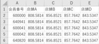 Excel VBAに詳しい方教えてください。 Excel VBAで検索フォームを作成したいと考えています。 同じフォルダ内に添付画像のような同一フォーマットのファイルが複数あり、 指定した条件に合致する会員番号を抽出するような検索システムが理想です。  (ファイルの表側は会員番号、表頭は店舗名でデータは各会員番号と各店舗の距離が入っており、店舗チェーンごとにファイルが分かれています。複数ファ...