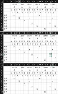 添付の画像は、月ごとのデータがシートで分けれています。 A、B、Cは授業名で、1,2,3は校時です。 ✕は欠席していたものを表しています。 太郎さんが「B」の授業を欠席したものをカウントするだけでなく、 そのカウントしたものすべてをそれぞれ「○月○日○曜日の○時間目」とすべて返す数式を教えて下さい。よろしくお願いします。