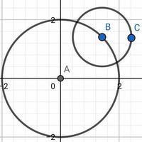 点Aは原点で円Aの半径は2、円Bの半径は1です。 点B、点Cがそれぞれ円A、円B上にあるとき点Cの座標の表し方を変数を使って、教えて下さい。
