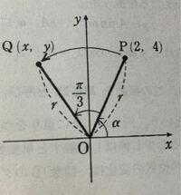 2=rcosα 4=rsinα  と表せるのはなぜですか。意味がわからないのでどなたか教えていただきたいです。高一です。