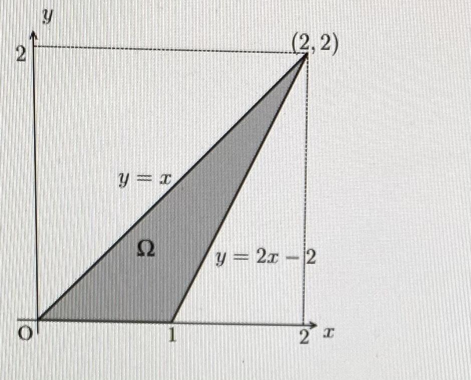 ∫∫∫Ωf(x, y) dxdy Ω = {(x, y) : 2x − 2 < y < x, 0 < y}について ∫∫Ω f(x,y) dxdy = ∫∫Ω1 f(x,y) ...